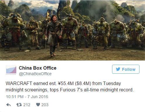 外媒:《魔兽》北美遇冷 要续命找中国