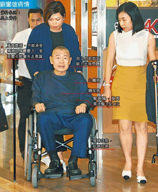 刘銮雄在甘比搀扶下出院 包裹严实步履艰难