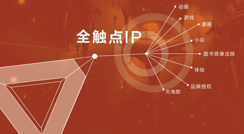 ACG千亿产业新模式 青青树力造全触点IP