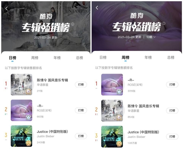 光辉娱乐官方网址贾斯汀·比伯《Justice》完整专辑上线酷狗 新增6首单曲