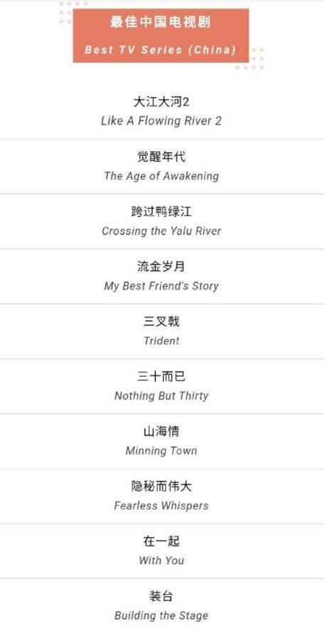 揭第27届白玉兰奖入围名单:倪妮童瑶热依扎争视后