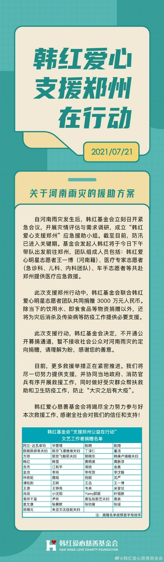 王一博随韩红志愿者团队赴郑州 提供医疗应急救援