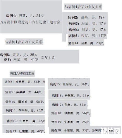 【蜗牛棋牌】武汉海王疫情是什么意思?武汉海王唐某个人资料简介